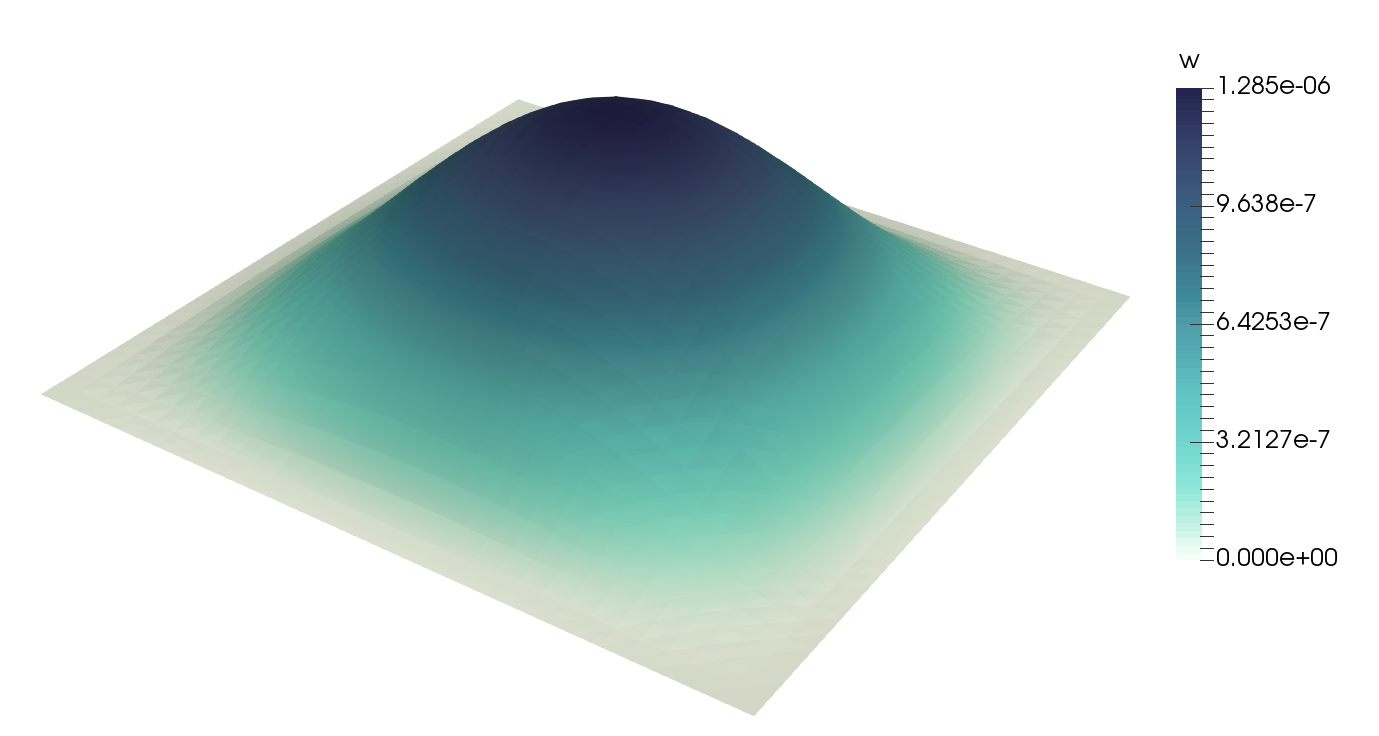 Clamped Reissner-Mindlin plate under uniform load — fenics-shells